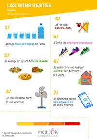 Canicule_infographie_300dpi-717x1024